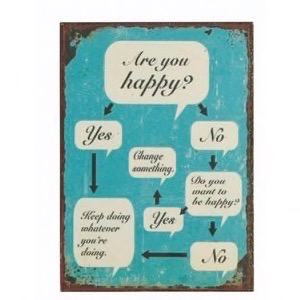 Magnet 5x7cm Are You Happy?